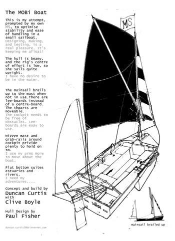 Avon 12 Motor Sailer Plans